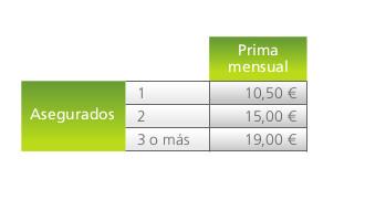 Saludsegur Agencia Exclusiva Adeslas Con Adeslas Dental Familia