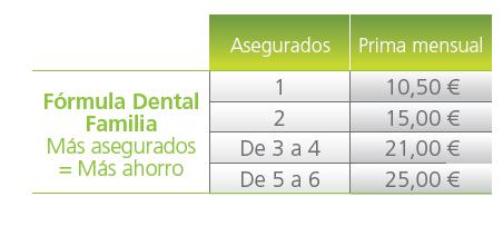 Precios Adeslas Dental Familia Saludsegur Agencia Exclusiva Adeslas