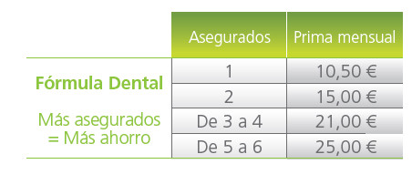 precios dental autónomos